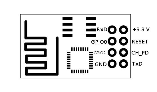 Rozmieszczenie wyprowadzeń modułu ESP-01