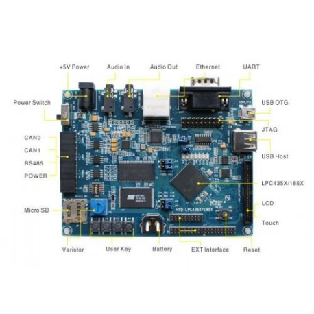 MYD-LPC4357 Development Board