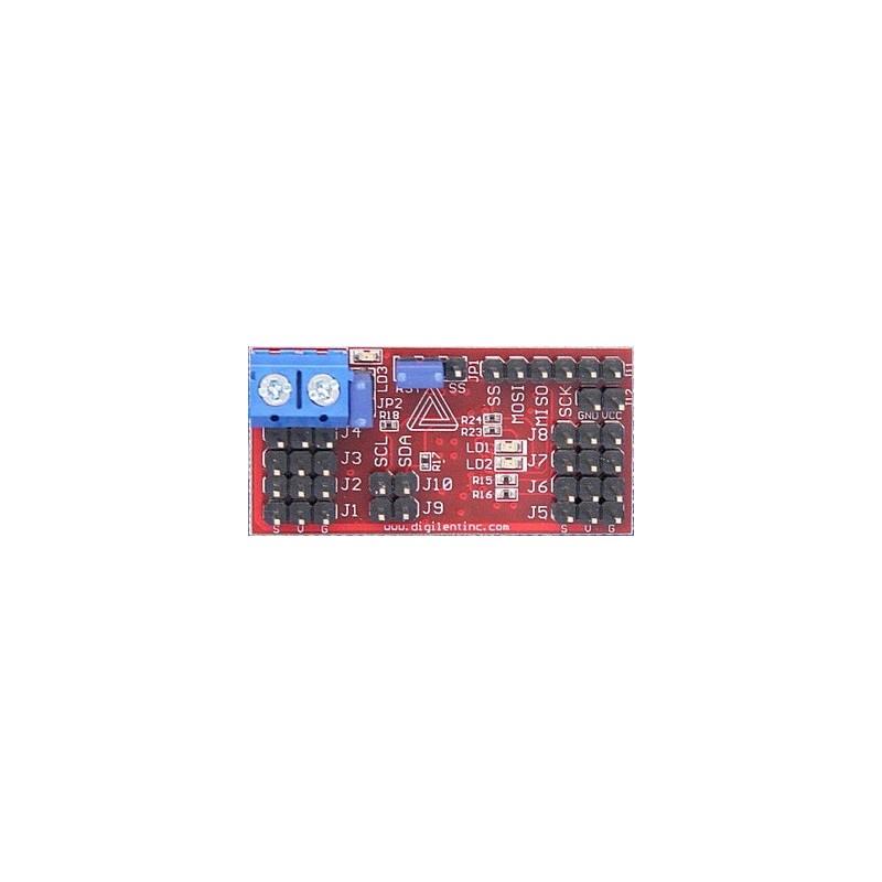 ARM Bundle