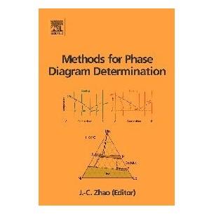 LCD-AG-C128064A-DIW W/KK-E6
