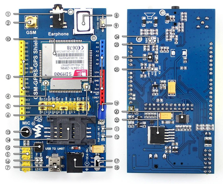 How to Make a Call using Keyboard, GSM Module and Arduino