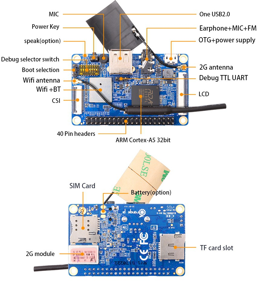 Description of Orange Pi 2G-IoT components