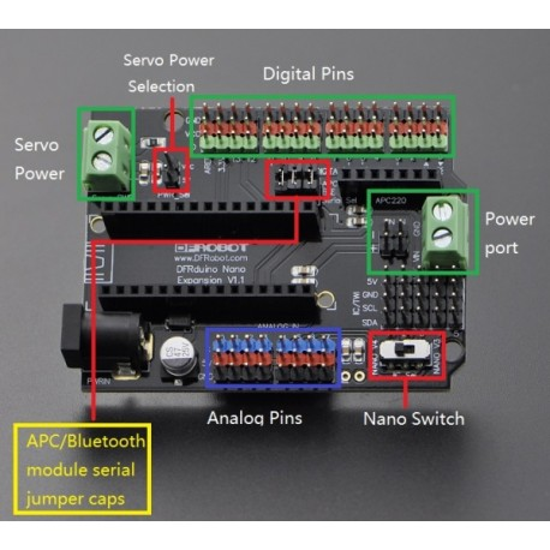 Gravity: Nano I/O Shield - płytka rozszerzeń dla Arduino Nano - opis złącz