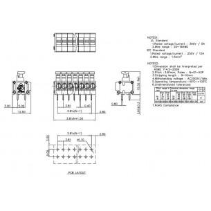 Shelly 4Pro - 4-kanałowy przełącznik przekaźnikowy z WiFi
