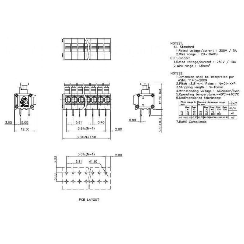 Zestaw rozwojowy z modułem WiFi/Bluetooth ESP32-WROVER